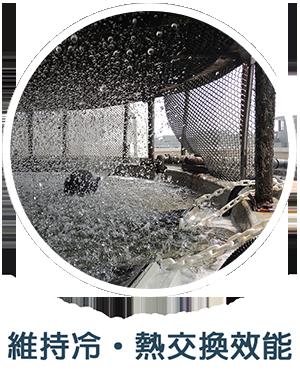 盛和股份有限公司FLOREX,電子式水垢機